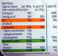British free range whole chicken - Informations nutritionnelles