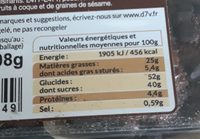 Mini Muffin chocolat - Informations nutritionnelles - fr