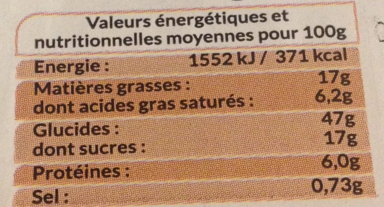 Mini Beignets Fourrés (Chocolat aux Noisettes, Caramel, Fraises) - Informations nutritionnelles - fr