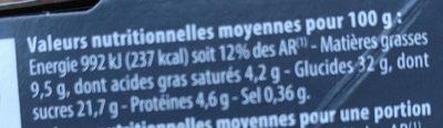 Éclair chocolat - Informations nutritionnelles - fr