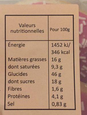 Donuts fourrés fraise avec glaçage et décor - Informations nutritionnelles - fr