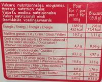 Biscuits p'tit dej bio - Informations nutritionnelles - fr