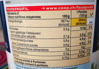 jogurt nature - Nutrition facts