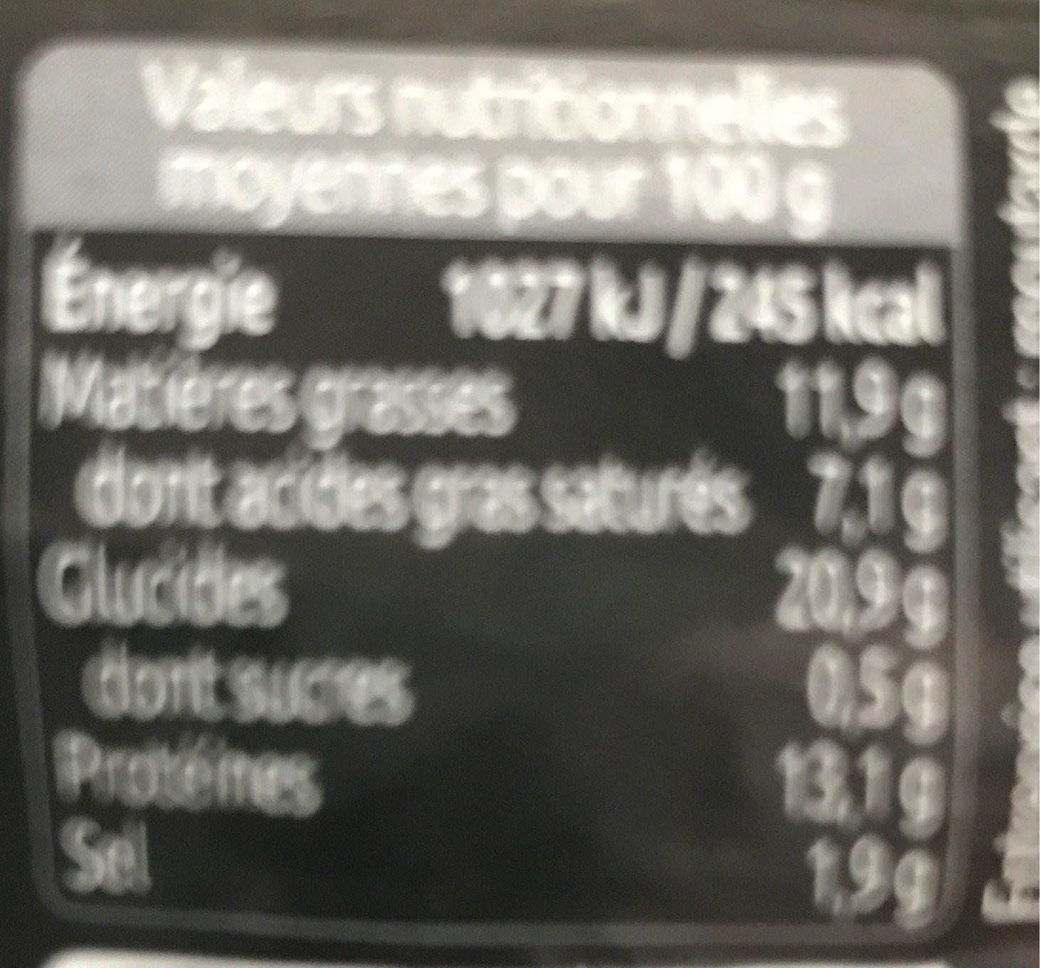 Filet mignon en croûte - Informations nutritionnelles