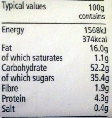 4 Blueberry Muffins - Informations nutritionnelles
