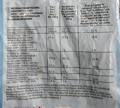 Fingers rebozados de merluza - Información nutricional