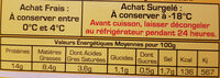 L'authentique Palette à la Diable - Informations nutritionnelles - fr