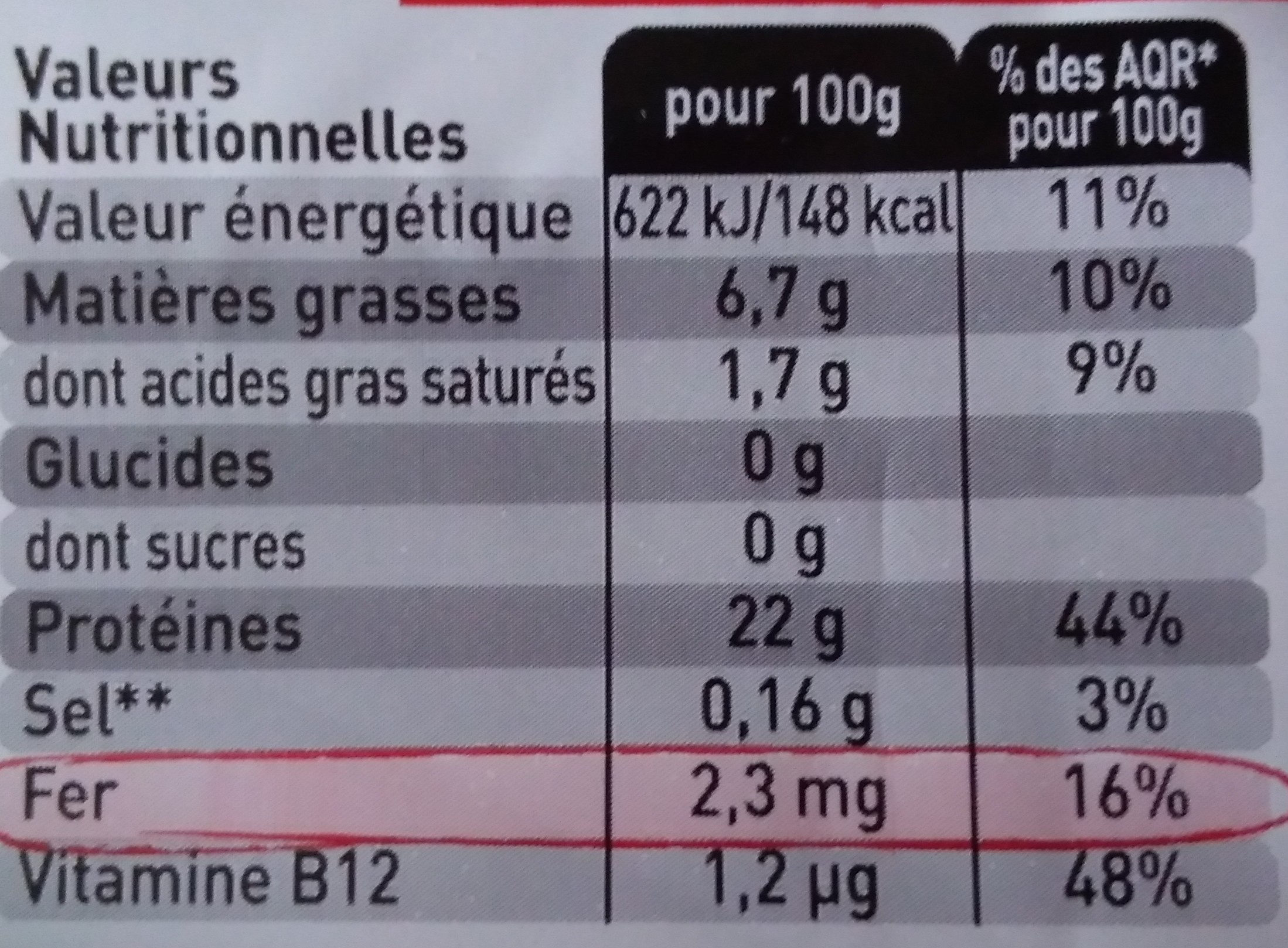 Faux-Filet - Informations nutritionnelles
