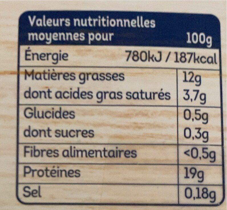 Filet de canard - Informations nutritionnelles - fr