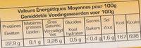 Palette d'Alsace à la Diable Rôtie - Voedingswaarden