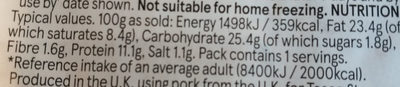 Pork pie - Nutrition facts