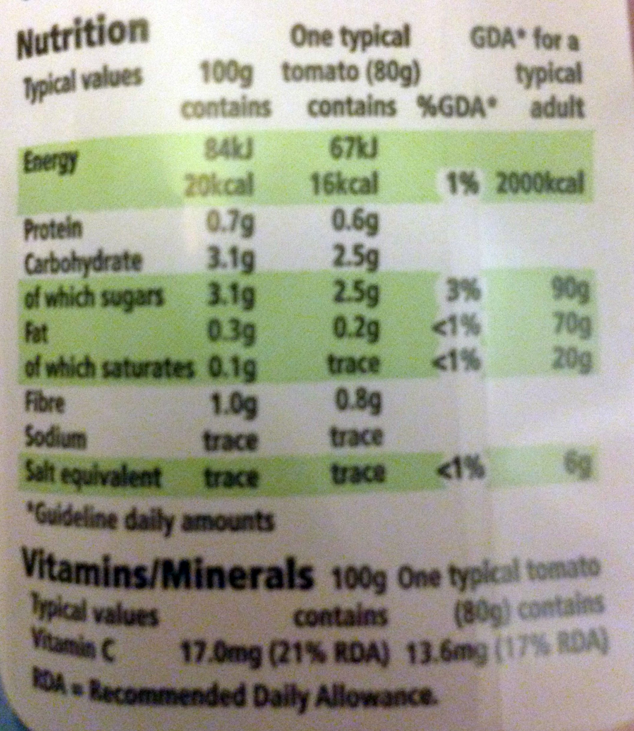 Salad Tomatoes - Nutrition facts