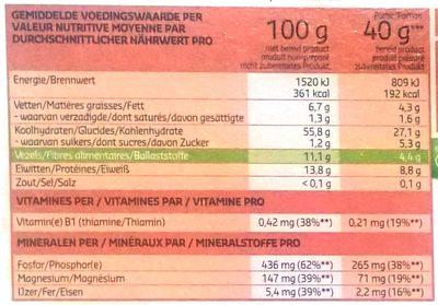 Delhaize Flocons d'avoine - Informations nutritionnelles