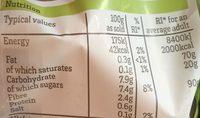 Chantenay carrots - Voedingswaarden - en