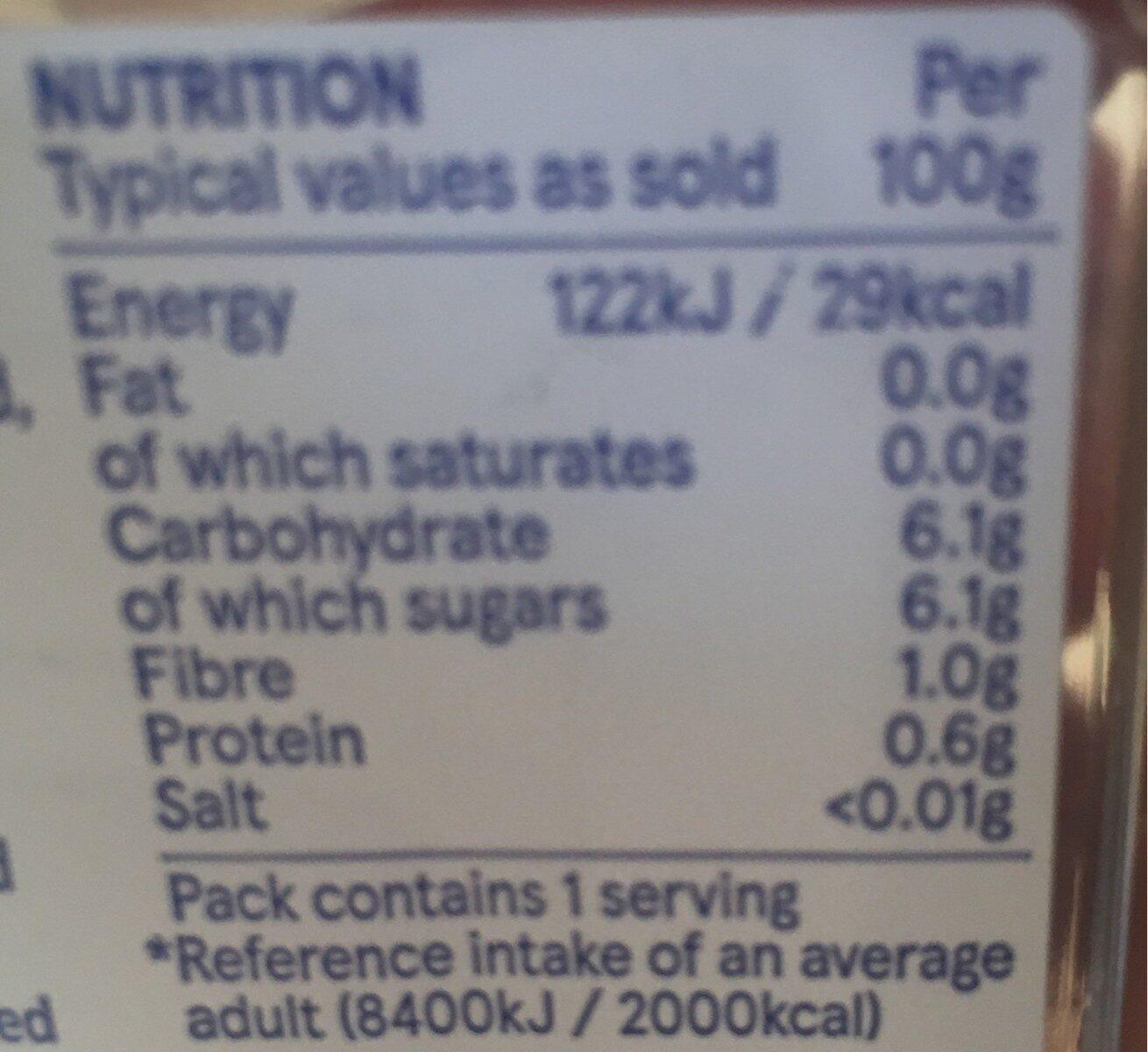 Strawberries - Voedingswaarden
