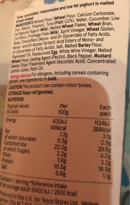 Tuna & cucumber sandwich - Informations nutritionnelles - en