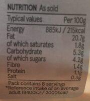 Coleslaw - Voedingswaarden