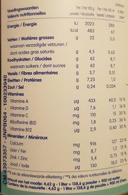 NAN OPTIPRO 4 - Nutrition facts - fr