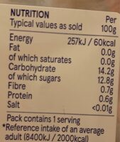 Grapes & strawberries - Nutrition facts