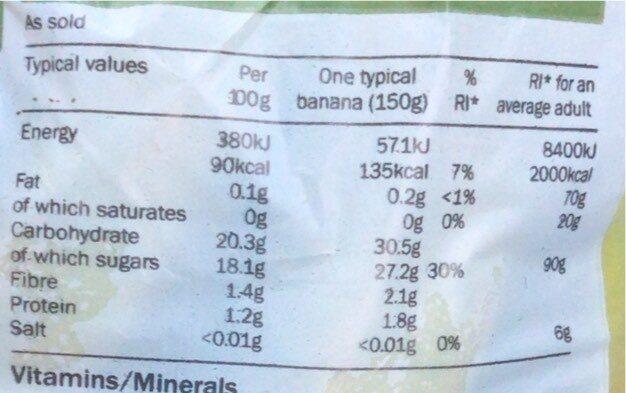 banana - Nutrition facts - en