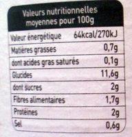 Maïs Doux - Nutrition facts - fr