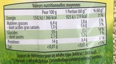 Quinoa - Voedingswaarden