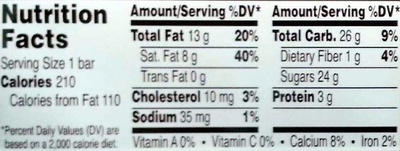 Hershey's Milk Chocolate - Nutrition facts