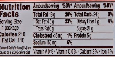 Milk Chocolate Peanut Butter Cups - Nutrition facts