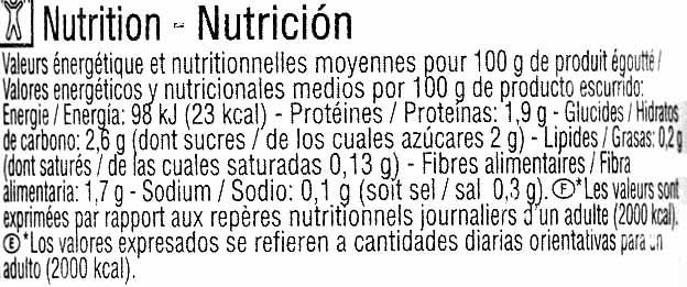 """Brotes de judía mungo en conserva ecológicas """"Carrefour Bio"""" - Informations nutritionnelles - es"""