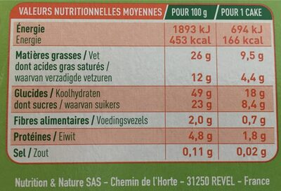 P'tits cakes - Informations nutritionnelles