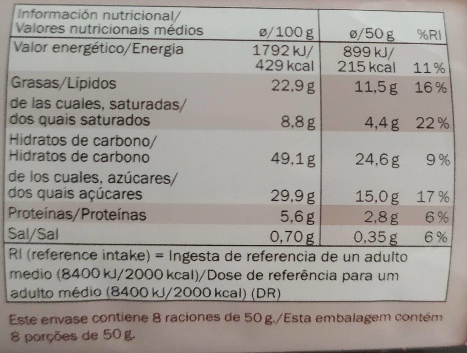 Marmolado - Informations nutritionnelles - es