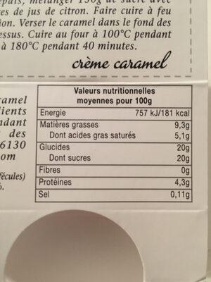 Crème caramel - Nutrition facts