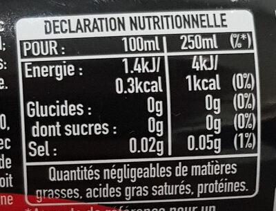 Coca-Cola Zero Sucres République - Informations nutritionnelles
