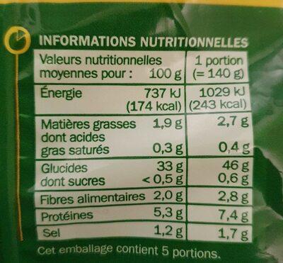 Gnocchis à poêler - Informations nutritionnelles - fr