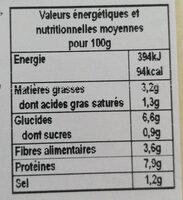 petit salé aux lentilles - Nutrition facts - fr