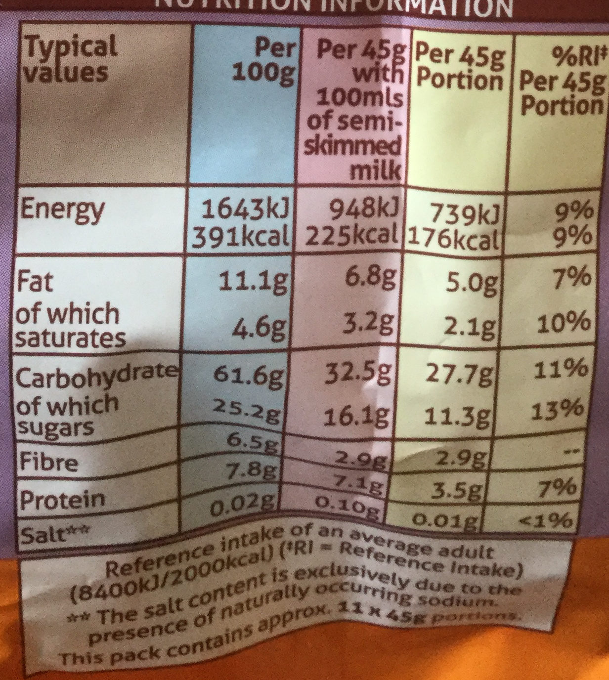 Hawaiian oat granola - Nutrition facts
