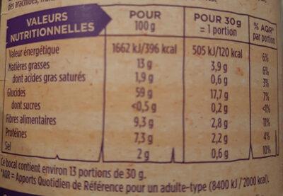 maïs grillé - Informations nutritionnelles - fr