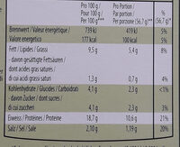 Gravad-Lachs - Nutrition facts