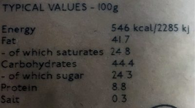 Chocolate Rye Crumb Milk & Sea Salt - Nutrition facts