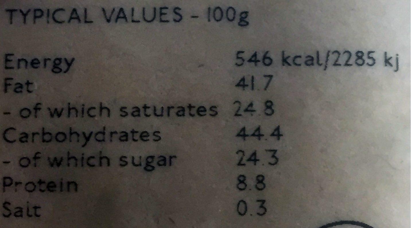 Chocolate Rye Crumb Milk & Sea Salt - Nutrition facts