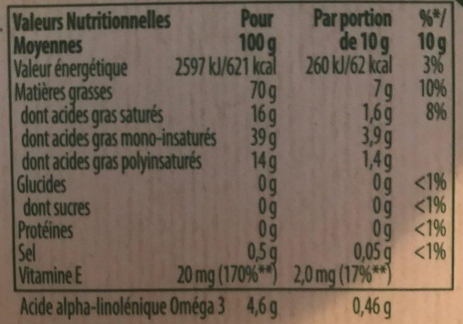 Bio Doux Sans Huile de Palme - Nutrition facts - fr