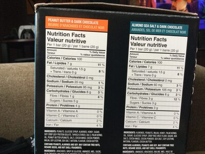 Kind minis peanut butter and dark chocolate - Nutrition facts - en