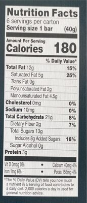 Almond & coconut bars - 营养成分 - en