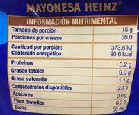 Mayonesa Heinz - Informations nutritionnelles
