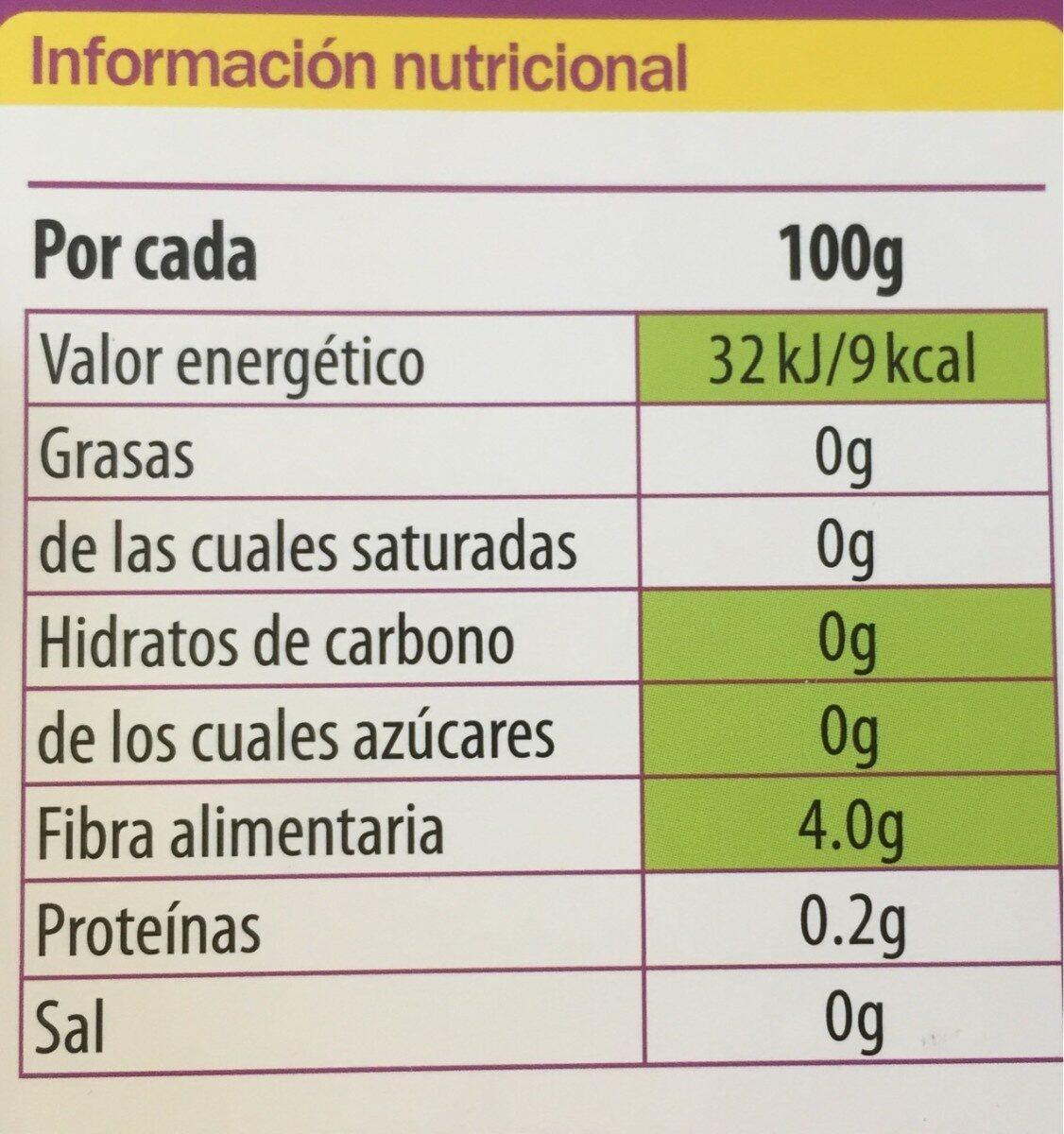 Pasta Fettuccine - Nutrition facts - es