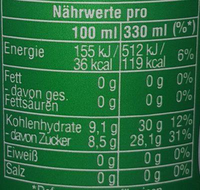 Uludağ gazoz - Nutrition facts