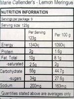 Lemon Meringue Pie - Nutrition facts
