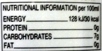 Blueberry White Tea - Nutrition facts