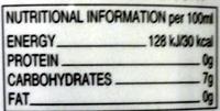 Blueberry white tea - Informations nutritionnelles