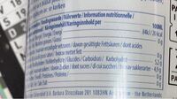 Blueberry White Tea - Informations nutritionnelles - fr
